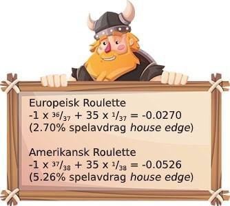 Spelavdrag Europeisk och Amerikansk Roulette